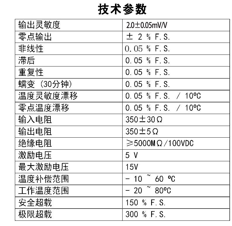 蚌埠高精GJBLS-WS微型S硬币式拉压力传感器(图2)